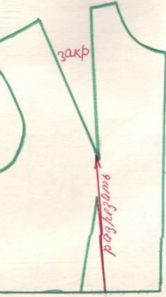 чертеж на линию талии