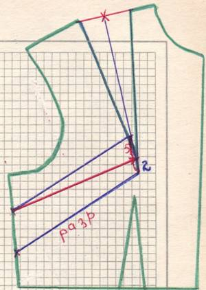 чертежна линию бокового среза