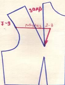 чертеж в сборки у проймы(подрез)