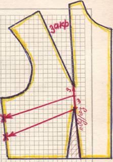 чертеж в подрез по линии вытачки талии