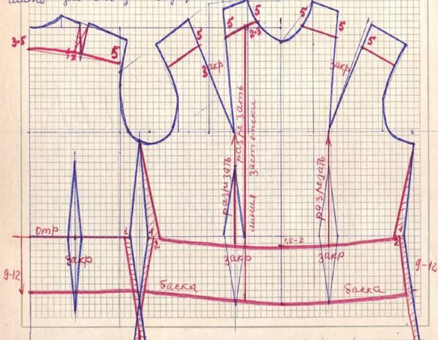 Построить выкройку блузки с баской своими руками 94