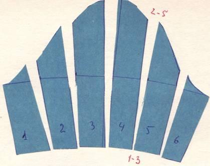 верхняя часть комбинированного рукава