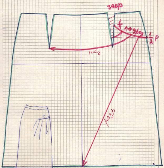 Чертеж юбки с драпировкой