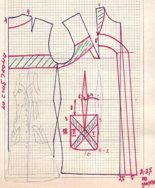 Фасоны модных зимних сарафанов - Все о. фасонов зимних сарафанов - Все о