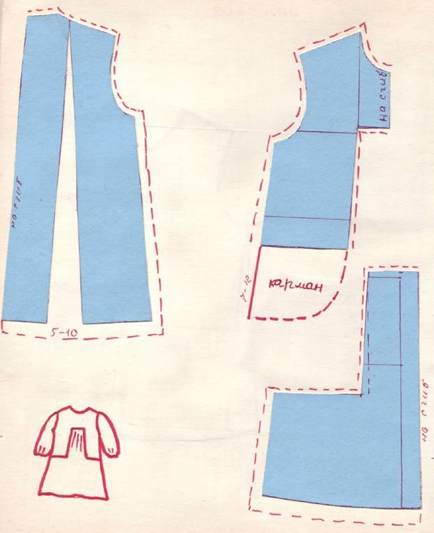 крой детского платья на фигурной кокетке.