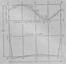 Фотография из рубрик схемы вязания