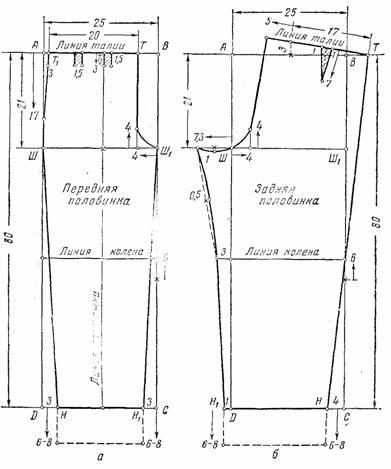Построение чертежа выкройки передней половинки брюк (Рис. 5). рис. 5. Для построения чертежа выкройки брюк для...