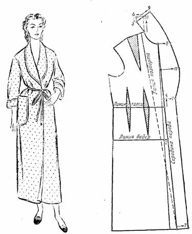 построение выкройки женского