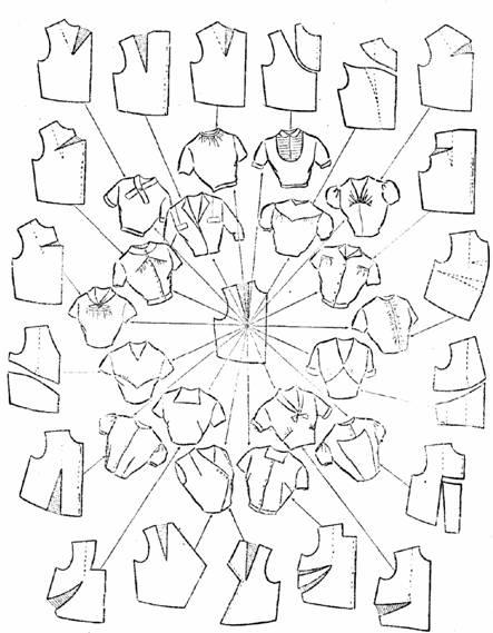 схема моделирования вытачек лифа