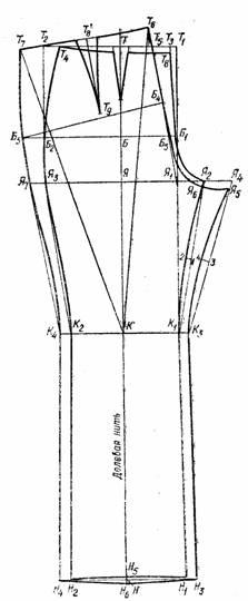 Рис.1. Построение основы конструкции женских брюк.