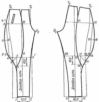 Чертеж выкройки женских брюк-галифе