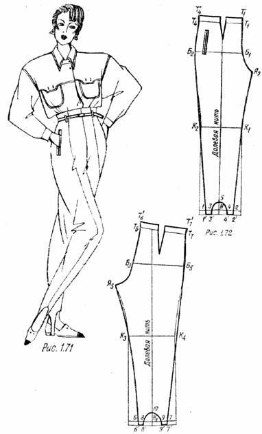 Чертеж и фасон брюк, плотно прилегающих по бедрам и талии и резко сужающихся книзу