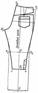 Чертеж брюк с застежкой книзу