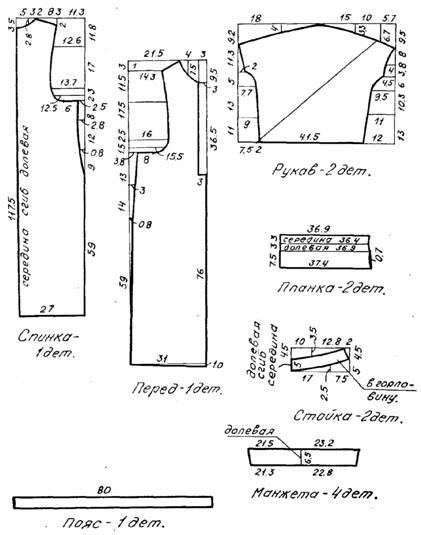 чертеж выкройки платья с рукавом с квадратной проймой