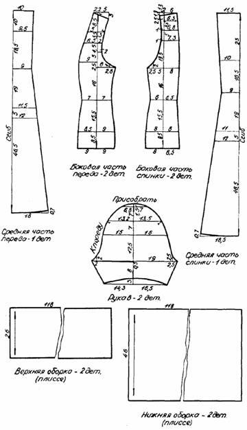 Вечерние платья простые выкройки своими руками