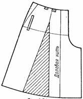 чертеж выкройки юбки-брюк