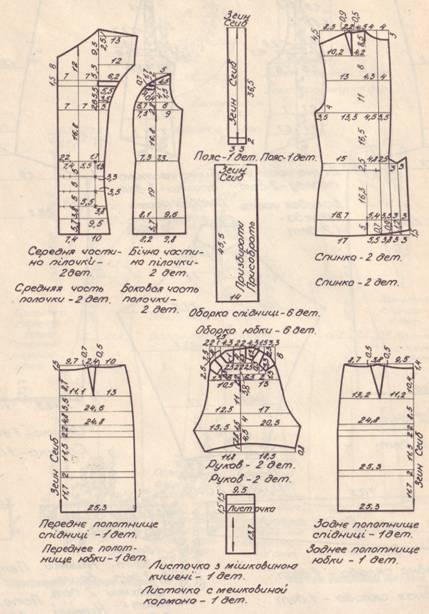 Чертеж выкройки жакета  и юбки с оборками