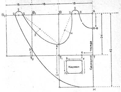 Вязание схема рисунка платков