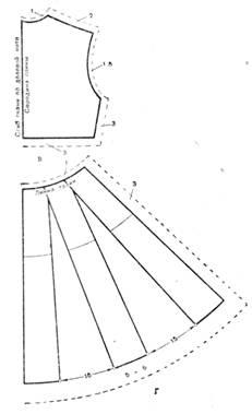 Рис. 3. Разработка фигаро и юбки: в,г, д,е- раскладка деталей выкройки на ткань с припусками на швы