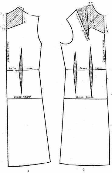 Модели сарафанов для школы выкройки