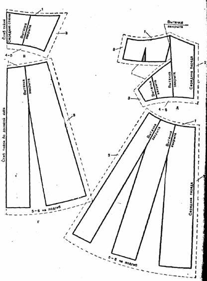 Выкройка джинсового сарафана для беременных своими руками