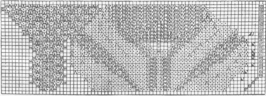 схема салфетки на спицах.