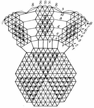 вязание крючком ирландское кружево схемы и модели