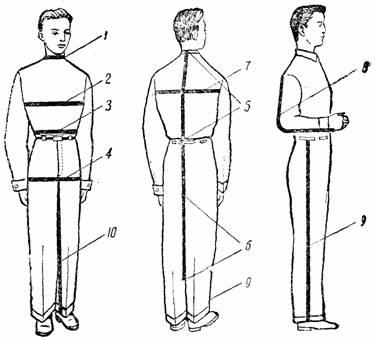 9— длина брюк по боку,