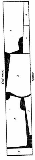 пошив мужской косоворотки