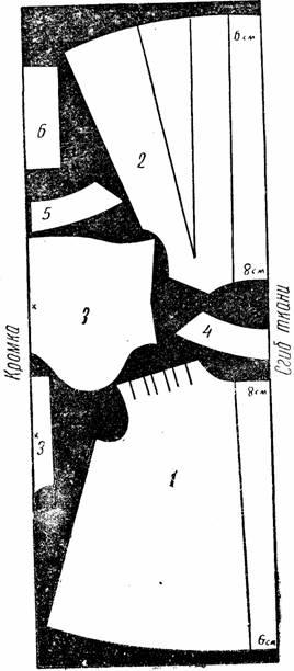 Рис. 3. Раскрой платья со встречной скадкой и защипами от плеча.