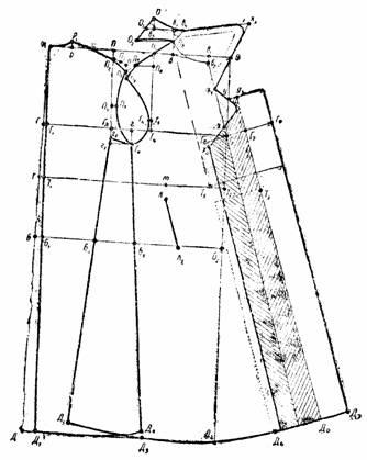 Рис. 2. Крой демисезонного пальто свободной формы (размер 48) .