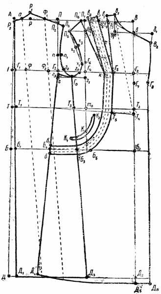 Комбинезон с рукавом реглан выкройка