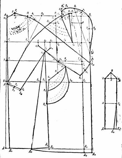 Схемы для зимнего вязаного платья