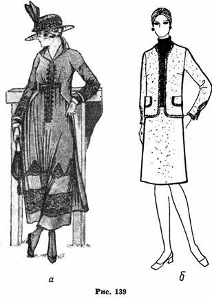 отделки в одежде