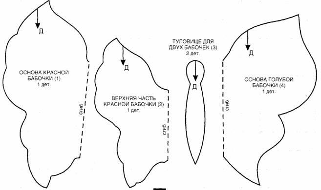 Инструкция По Пошиву Перчаток