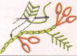 Вышивка петлей для детей
