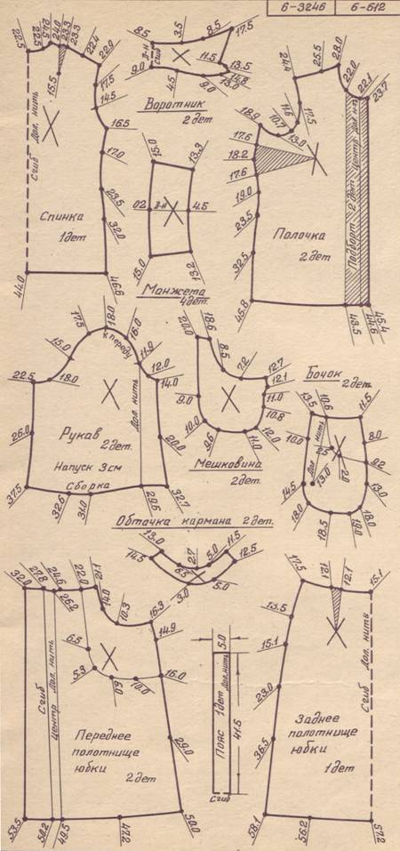 Фасоны блузок из ткани в горошек