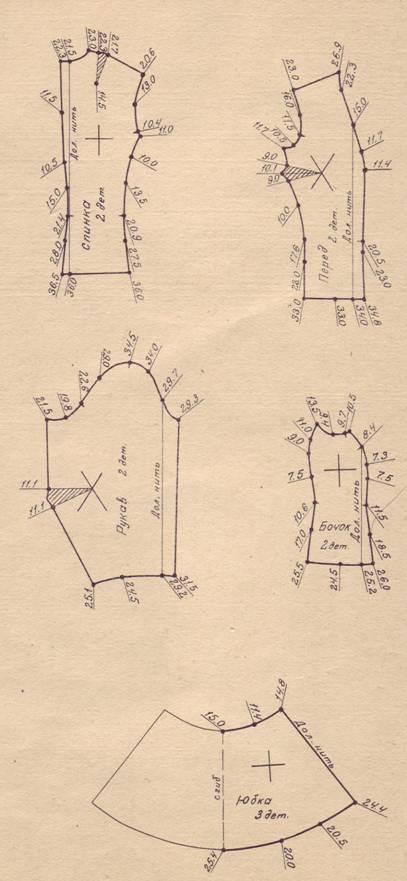 Фасон и выкройка вечернего платья из кружевного полотна