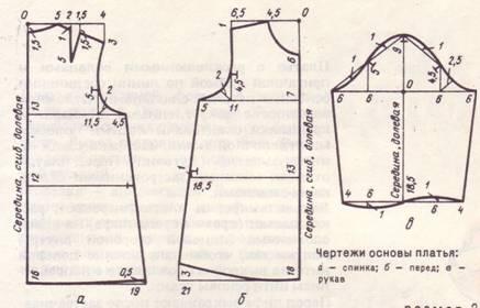 Выкройка платья с вырезом сзади фото 902