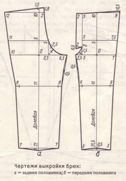 Мужские выкройки - все выкройки бесплатные выкройки женской одежды. . Выкрой