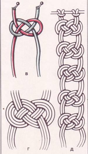 Во время плетения нити гiучка